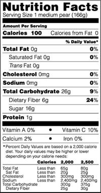 nutritionalas-pear