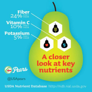 pearnutritioninfographic